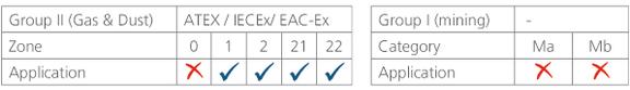 Ex-Zonen-T08-TNXCD_en.png